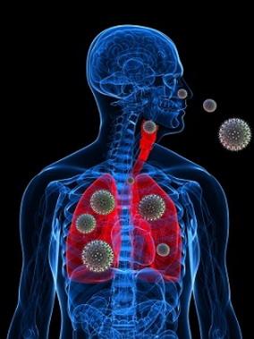 Legionella Risk Assessment Glasgow